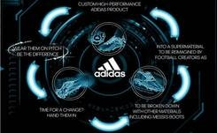 Adidas' zero-waste sporting project combines recycling and creativity