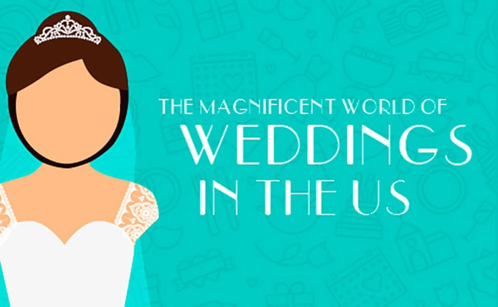 The magnificent world of weddings in the US