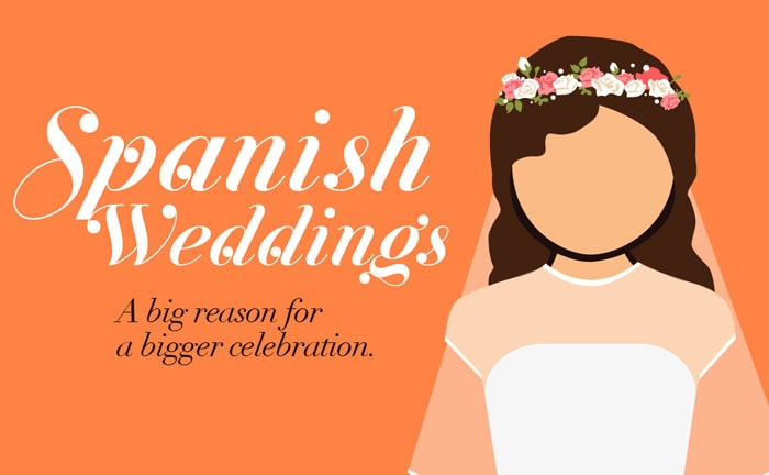 Infographic - Spain - The wedding destination choice of brides across the globe