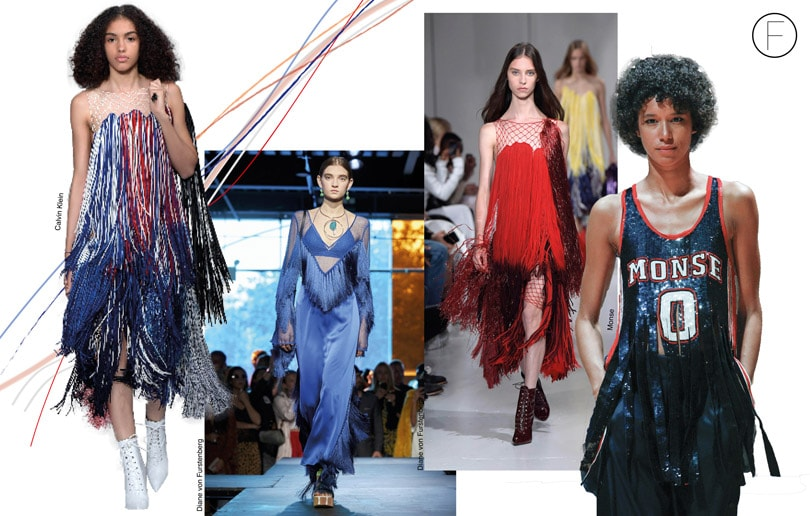 FashionUnited's Top 4 Trends from Fashion Weeks